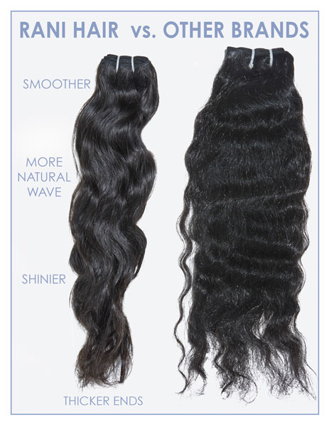 Remy hair extensions compared with other brands
